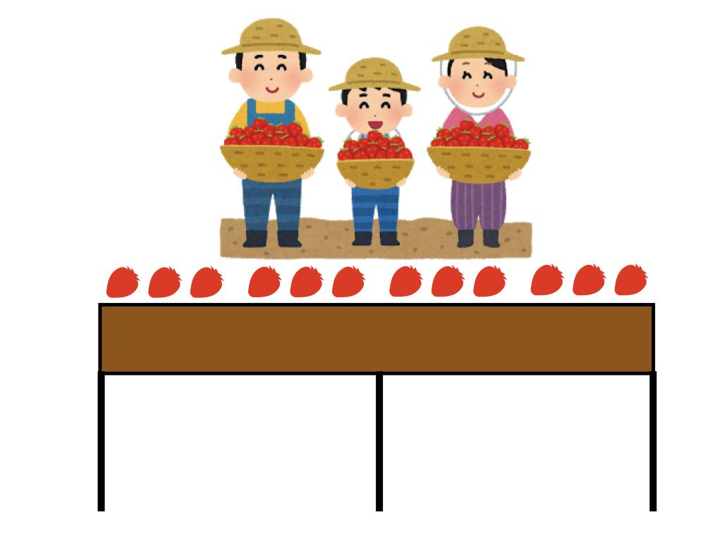 イチゴ高設栽培ベンチの値段はいくら?農業資材メーカー34社のシステムのコスト比較
