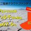 READYFORは募金じゃない!?ウユニ塩湖クラウドファンディング3日目の結果報告とリターンの魅力を紹介します!